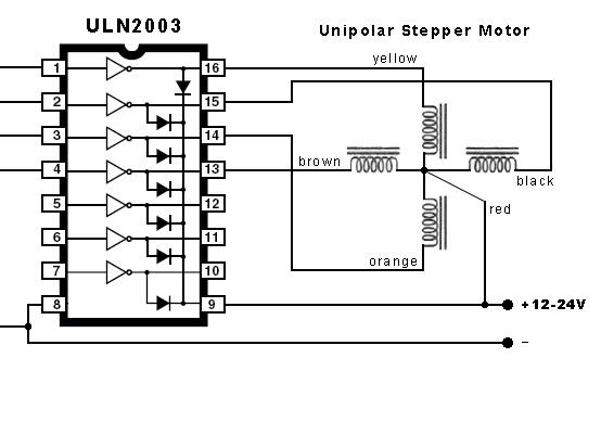 bipolar and unipolar motors